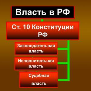 Органы власти Чебаркуля