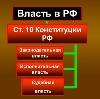 Органы власти в Чебаркуле